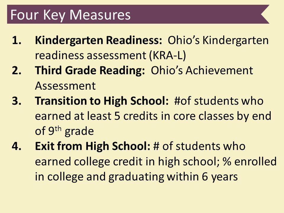 Four Key Measures 1.Kindergarten Readiness: Ohio's Kindergarten readiness assessment (KRA-L) 2.Third Grade Reading: Ohio's Achievement Assessment 3.Tr