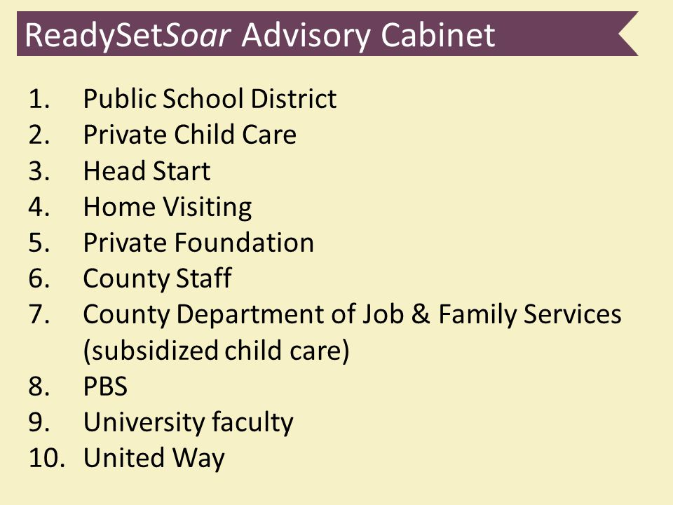 ReadySetSoar Advisory Cabinet 1.Public School District 2.Private Child Care 3.Head Start 4.Home Visiting 5.Private Foundation 6.County Staff 7.County