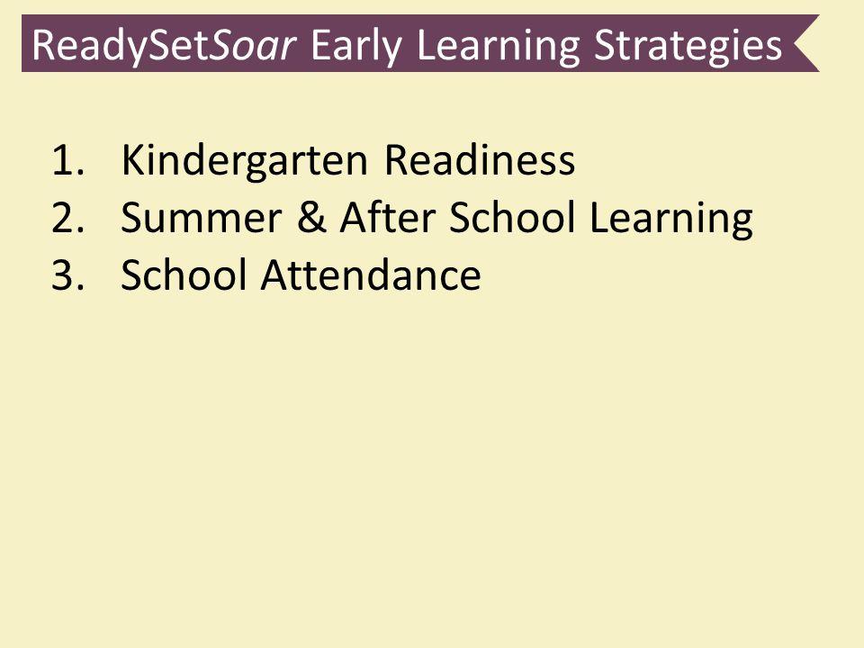 ReadySetSoar Early Learning Strategies 1.Kindergarten Readiness 2.Summer & After School Learning 3.School Attendance