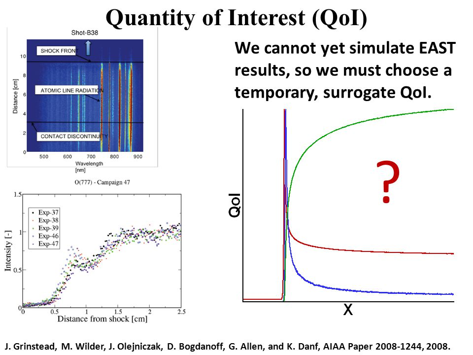 Quantity of Interest (QoI) J. Grinstead, M. Wilder, J.