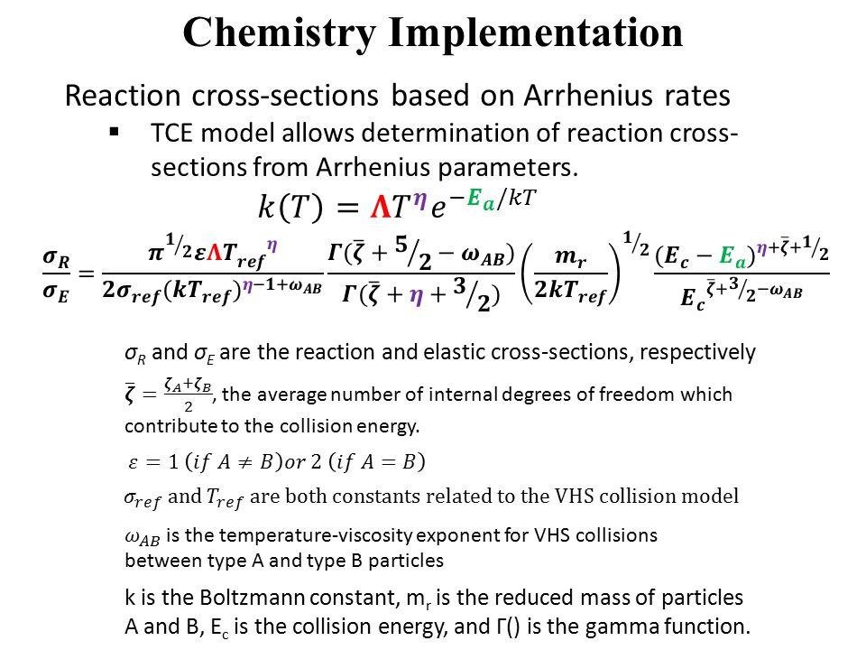 Reactions R. Gupta, J. Yos, and R. Thompson, NASA Technical Memorandum 101528, 1989.