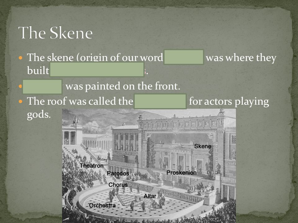 """The skene (origin of our word """"scene"""") was where they built masks and costumes. Scenery was painted on the front. The roof was called the """"god walk,"""""""