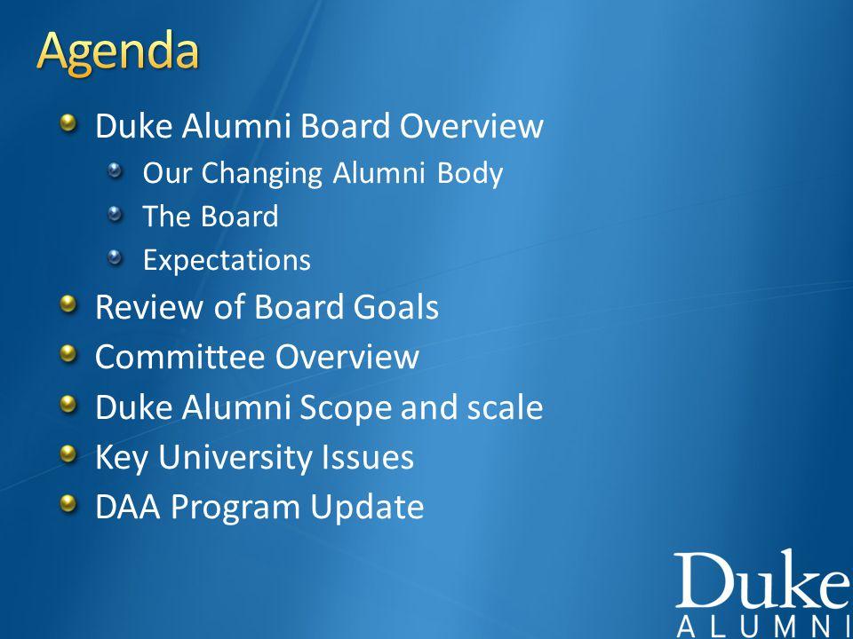 153,971 Living Duke alumni 153,971 Living Duke alumni