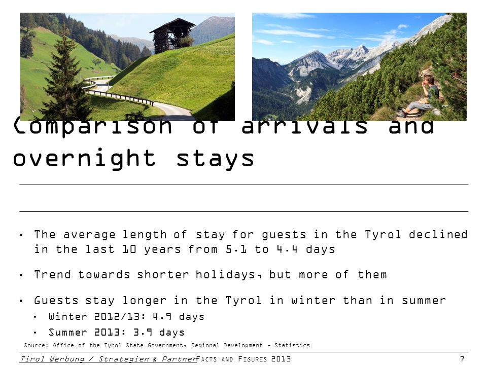 Tirol Werbung / Strategien & PartnerF ACTS AND F IGURES 20137 The average length of stay for guests in the Tyrol declined in the last 10 years from 5.1 to 4.4 days Trend towards shorter holidays, but more of them Guests stay longer in the Tyrol in winter than in summer Winter 2012/13: 4.9 days Summer 2013: 3.9 days Comparison of arrivals and overnight stays Source: Office of the Tyrol State Government, Regional Development - Statistics