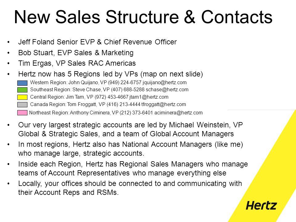 New Sales Structure & Contacts Jeff Foland Senior EVP & Chief Revenue Officer Bob Stuart, EVP Sales & Marketing Tim Ergas, VP Sales RAC Americas Hertz