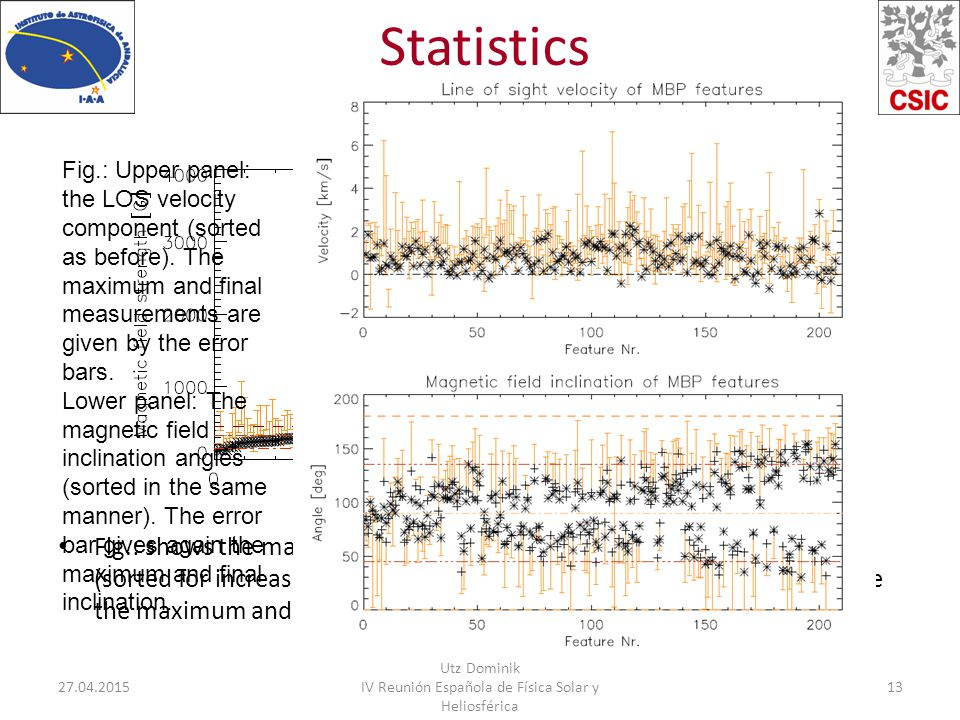 Statistics Fig.: shows the magnetic field strength of the measured MBP tracks (sorted for increasing initial magnetic field strengths).
