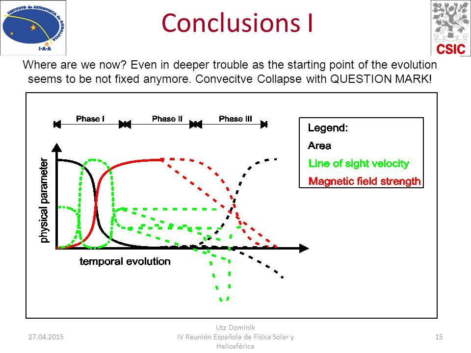 Conclusions I Evolutionary tracks: – The convective collapse model is probably only one process leading to field amplification and is in reality much more complicated – Importance of close by strong transient upflows (2nd mechanism).