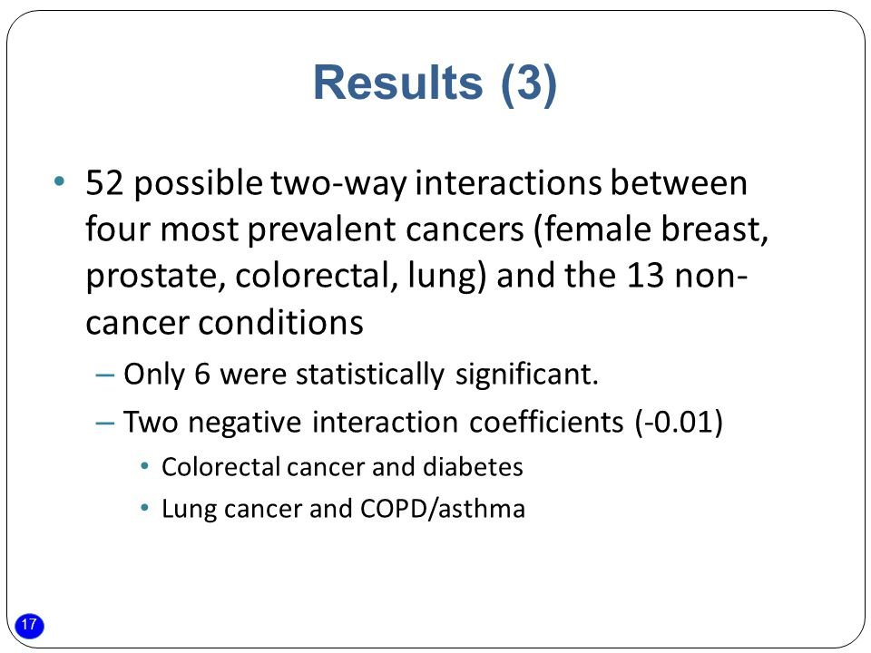 17 Results (3) 52 possible two-way interactions between four most prevalent cancers (female breast, prostate, colorectal, lung) and the 13 non- cancer conditions – Only 6 were statistically significant.