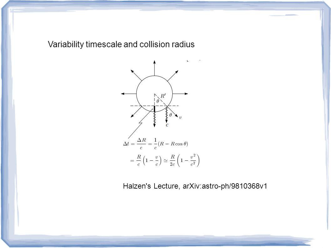 Variability timescale and collision radius Halzen s Lecture, arXiv:astro-ph/9810368v1