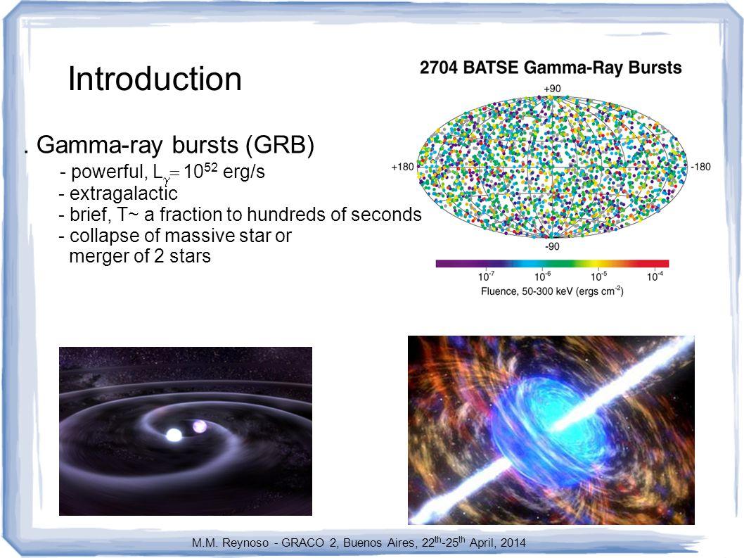 Introduction.GRB prompt emission M.M.