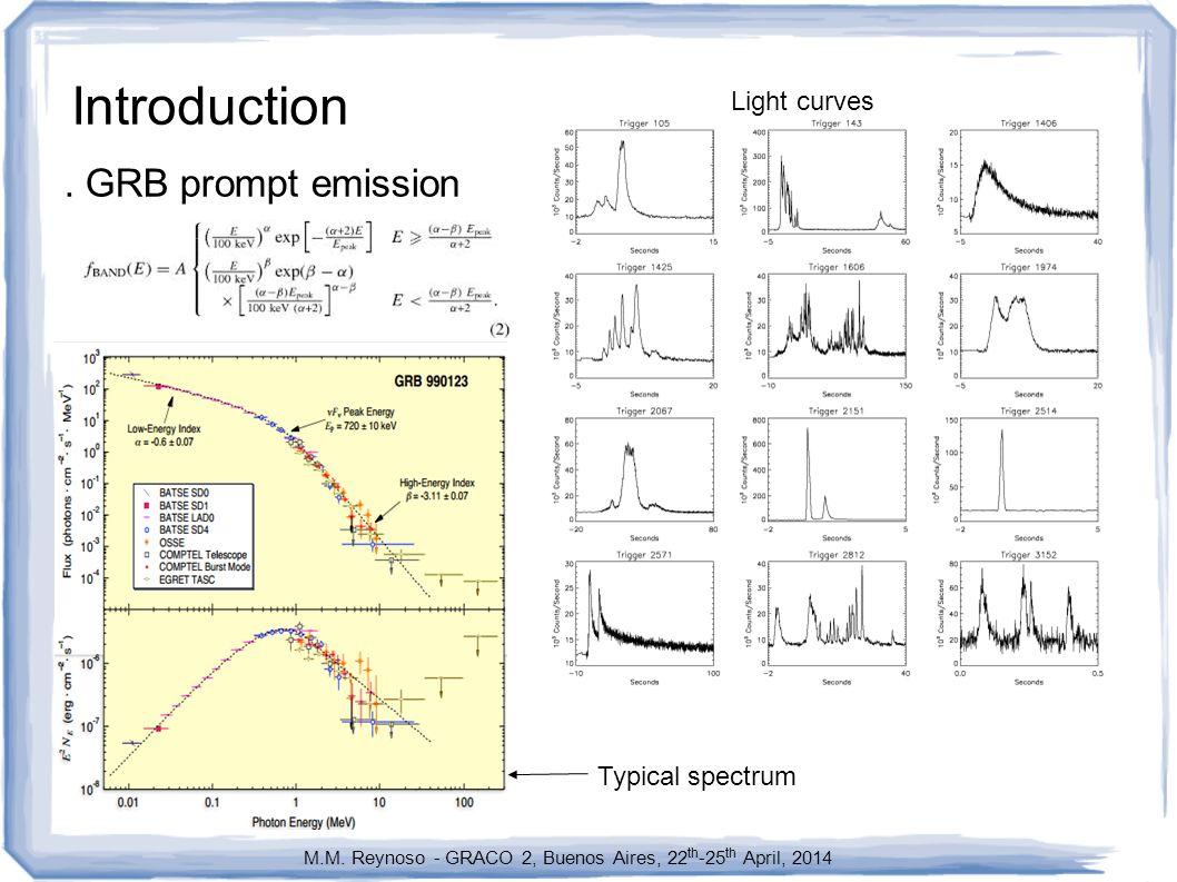 Introduction. GRB prompt emission M.M.