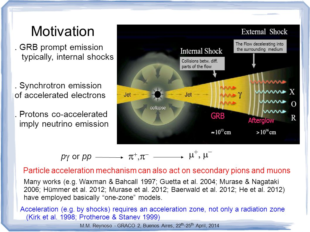 A two-zone model.For a total GRB event of duration and observed variability timescale M.M.