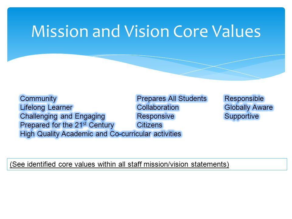 (See identified core values within all staff mission/vision statements)