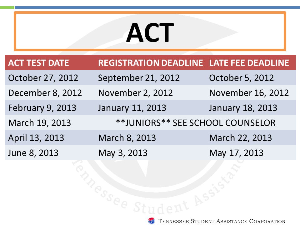 T ENNESSEE S TUDENT A SSISTANCE C ORPORATION ACT TEST DATEREGISTRATION DEADLINELATE FEE DEADLINE October 27, 2012September 21, 2012October 5, 2012 Dec