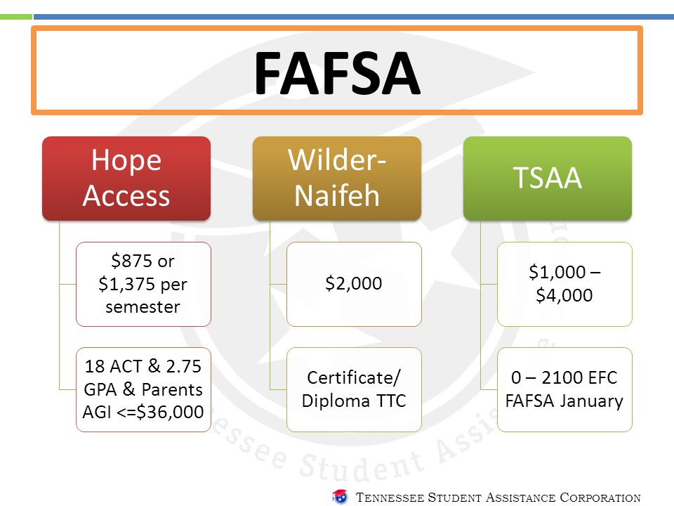 T ENNESSEE S TUDENT A SSISTANCE C ORPORATION FAFSA Hope Access $875 or $1,375 per semester 18 ACT & 2.75 GPA & Parents AGI <=$36,000 Wilder- Naifeh $2