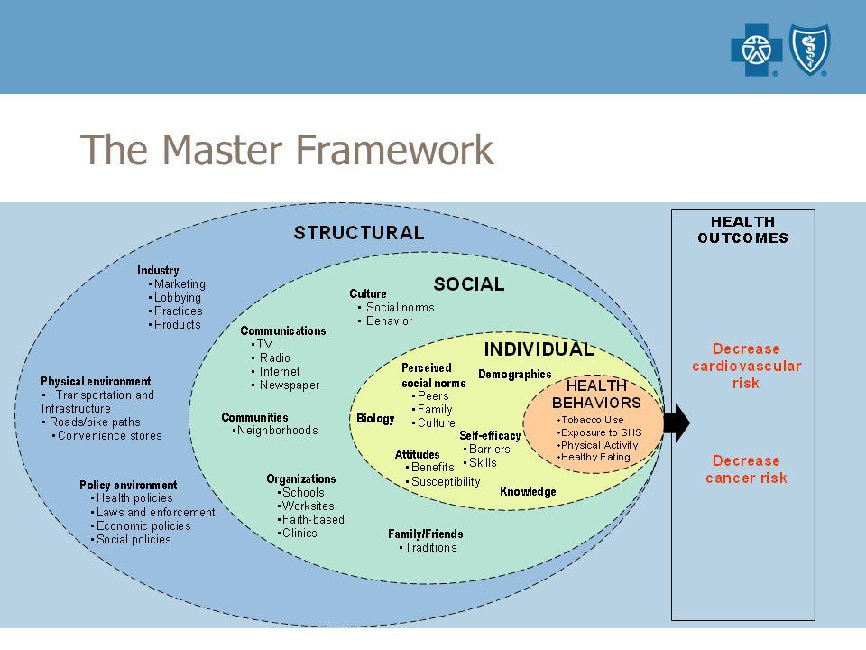 The Master Framework