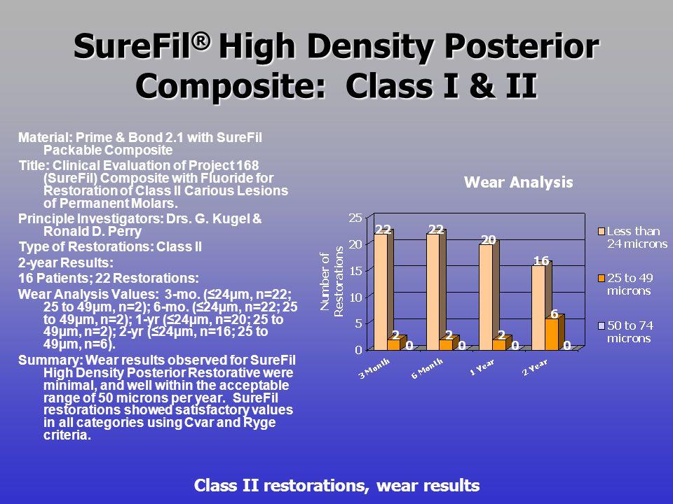 SureFil ® --Surface Roughness