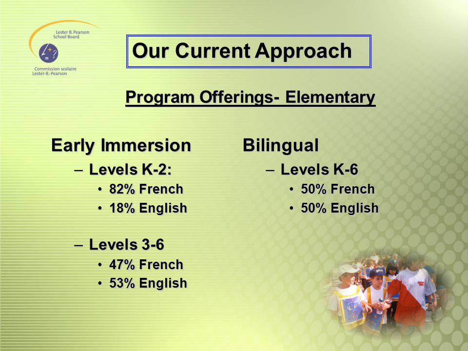 Program Offerings- Elementary Early Immersion –Levels K-2: 82% French82% French 18% English18% English –Levels 3-6 47% French47% French 53% English53%