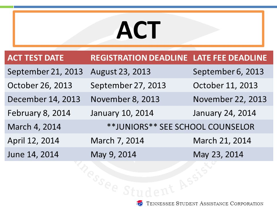 T ENNESSEE S TUDENT A SSISTANCE C ORPORATION ACT TEST DATEREGISTRATION DEADLINELATE FEE DEADLINE September 21, 2013August 23, 2013September 6, 2013 October 26, 2013September 27, 2013October 11, 2013 December 14, 2013November 8, 2013November 22, 2013 February 8, 2014January 10, 2014January 24, 2014 March 4, 2014**JUNIORS** SEE SCHOOL COUNSELOR April 12, 2014March 7, 2014March 21, 2014 June 14, 2014May 9, 2014May 23, 2014 ACT