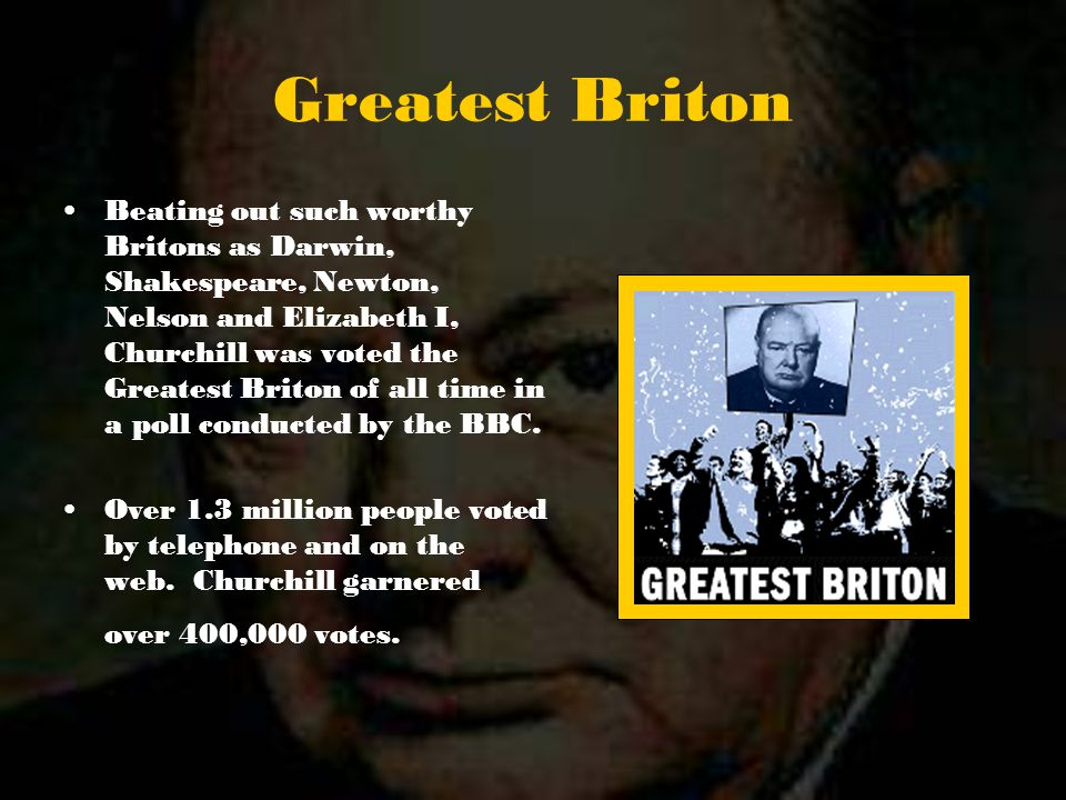 Greatest Briton Beating out such worthy Britons as Darwin, Shakespeare, Newton, Nelson and Elizabeth I, Churchill was voted the Greatest Briton of all time in a poll conducted by the BBC.