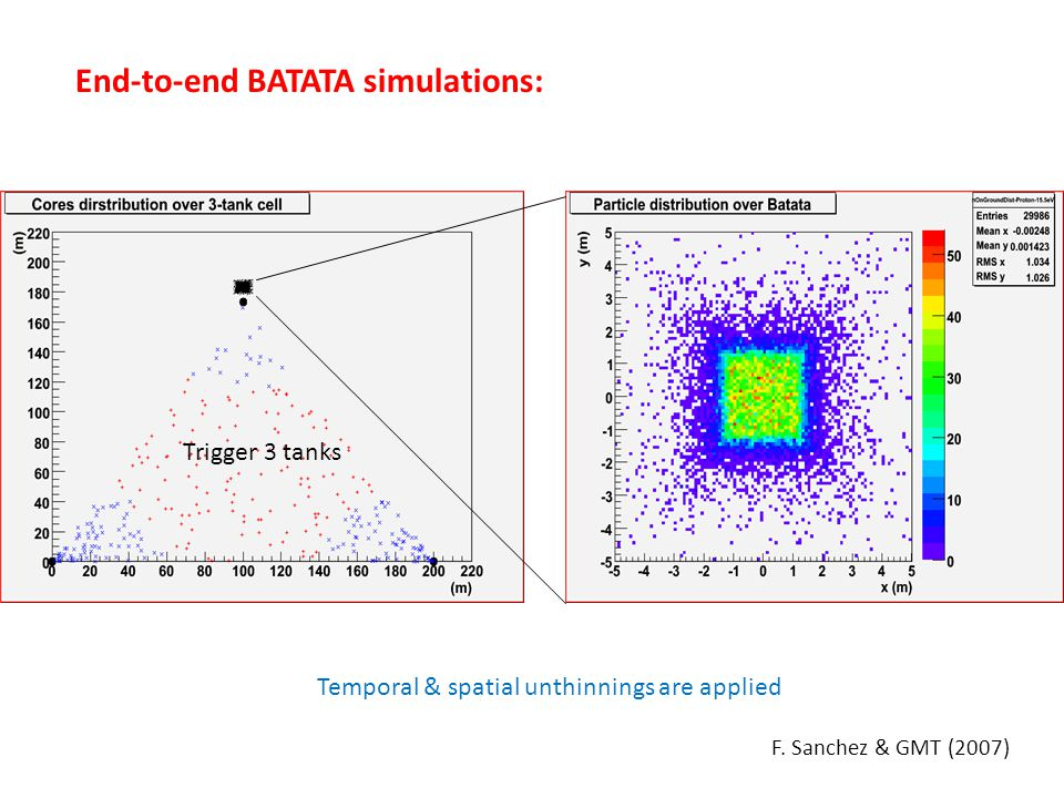 Trigger 3 tanks End-to-end BATATA simulations: Temporal & spatial unthinnings are applied F.