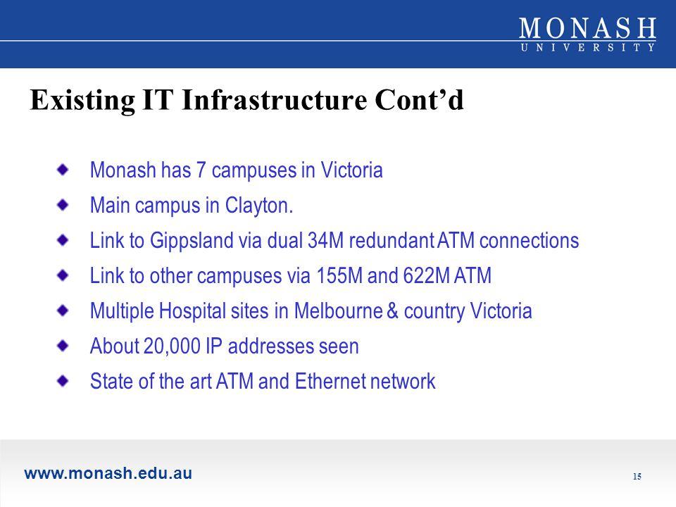 www.monash.edu.au 15 Existing IT Infrastructure Cont'd Monash has 7 campuses in Victoria Main campus in Clayton.