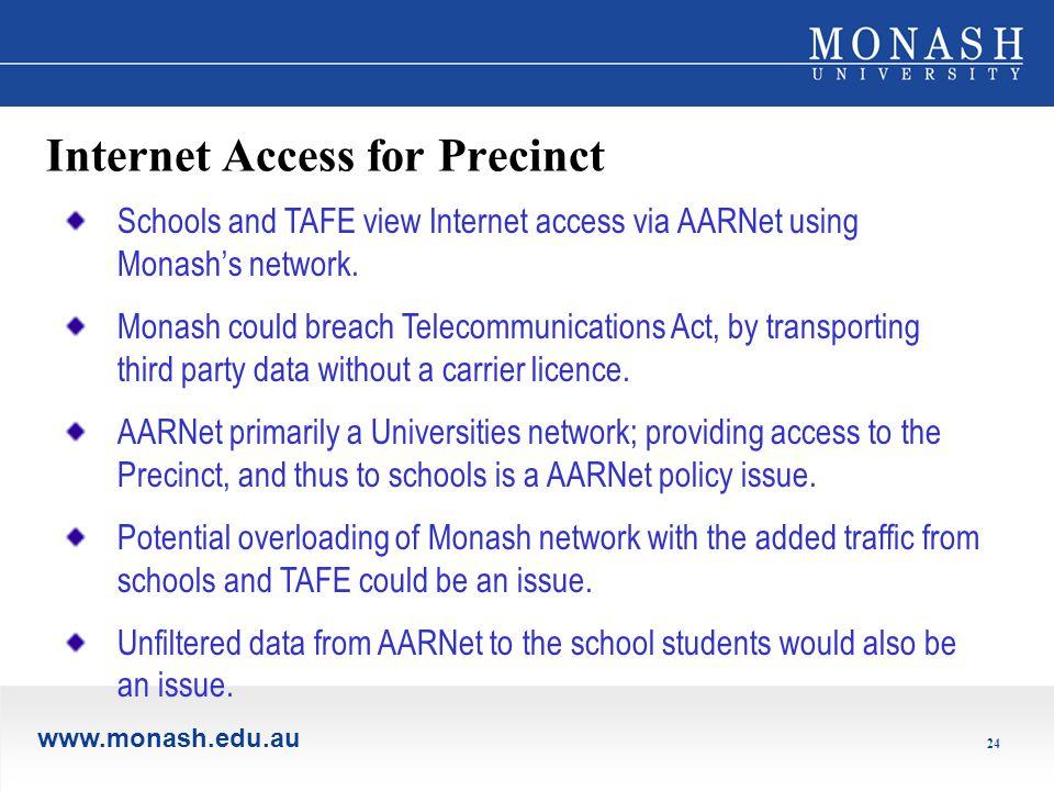 www.monash.edu.au 24 Internet Access for Precinct Schools and TAFE view Internet access via AARNet using Monash's network.