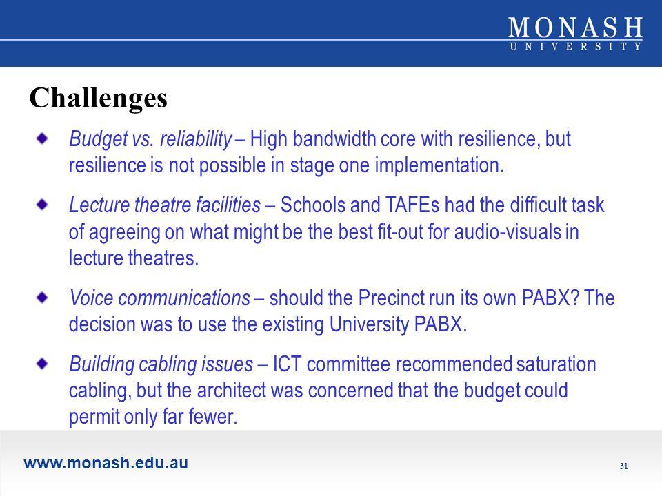 www.monash.edu.au 31 Challenges Budget vs.