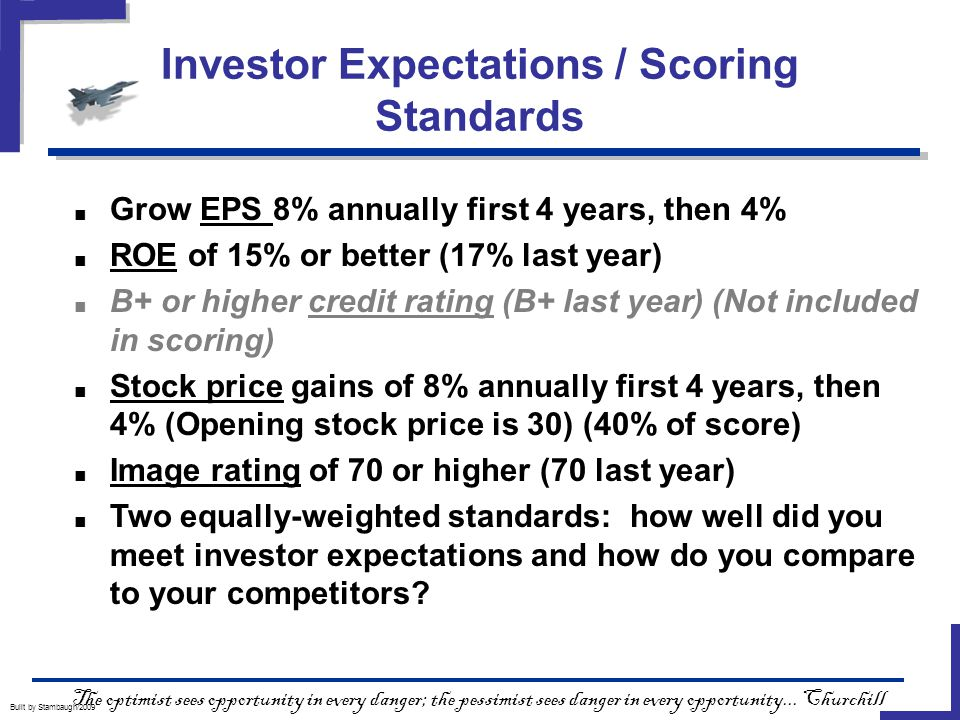 Investor Expectations / Scoring Standards Built by Stambaugh/2009 The optimist sees opportunity in every danger; the pessimist sees danger in every opportunity...