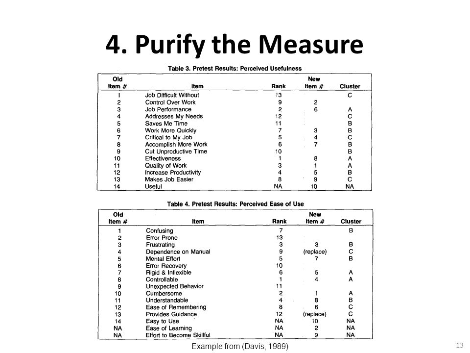 13 4. Purify the Measure Example from (Davis, 1989)