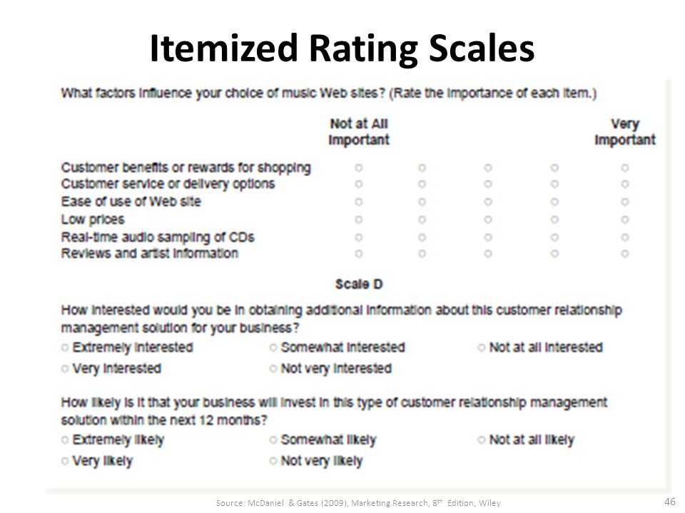 Itemized Rating Scales 46 Source: McDaniel & Gates (2009), Marketing Research, 8 th Edition, Wiley