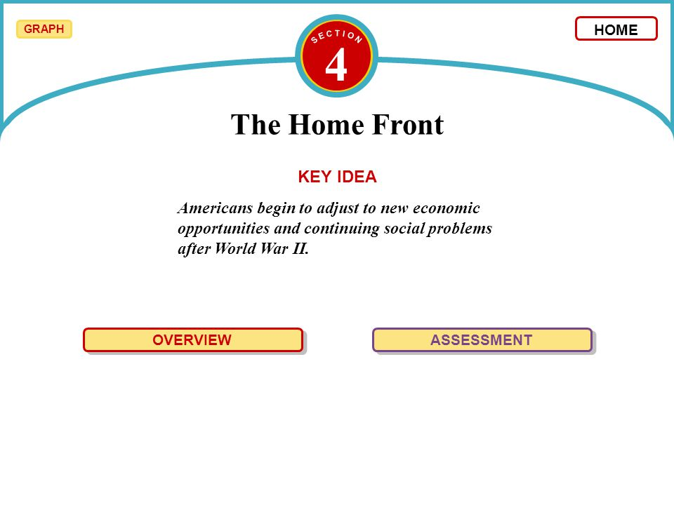 4 The Home Front Americans begin to adjust to new economic opportunities and continuing social problems after World War II. KEY IDEA OVERVIEW ASSESSME