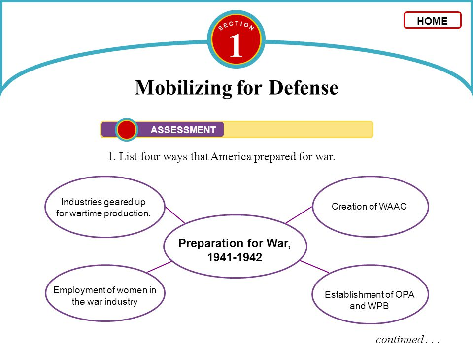 1 Mobilizing for Defense 1. List four ways that America prepared for war. continued... Preparation for War, 1941-1942 HOME ASSESSMENT Industries geare