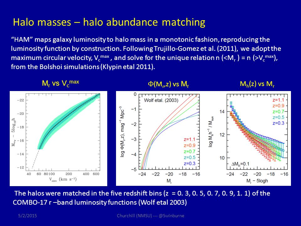 Halo masses – halo abundance matching The halos were matched in the five redshift bins (z = 0. 3, 0. 5, 0. 7, 0. 9, 1. 1) of the COMBO-17 r –band lumi