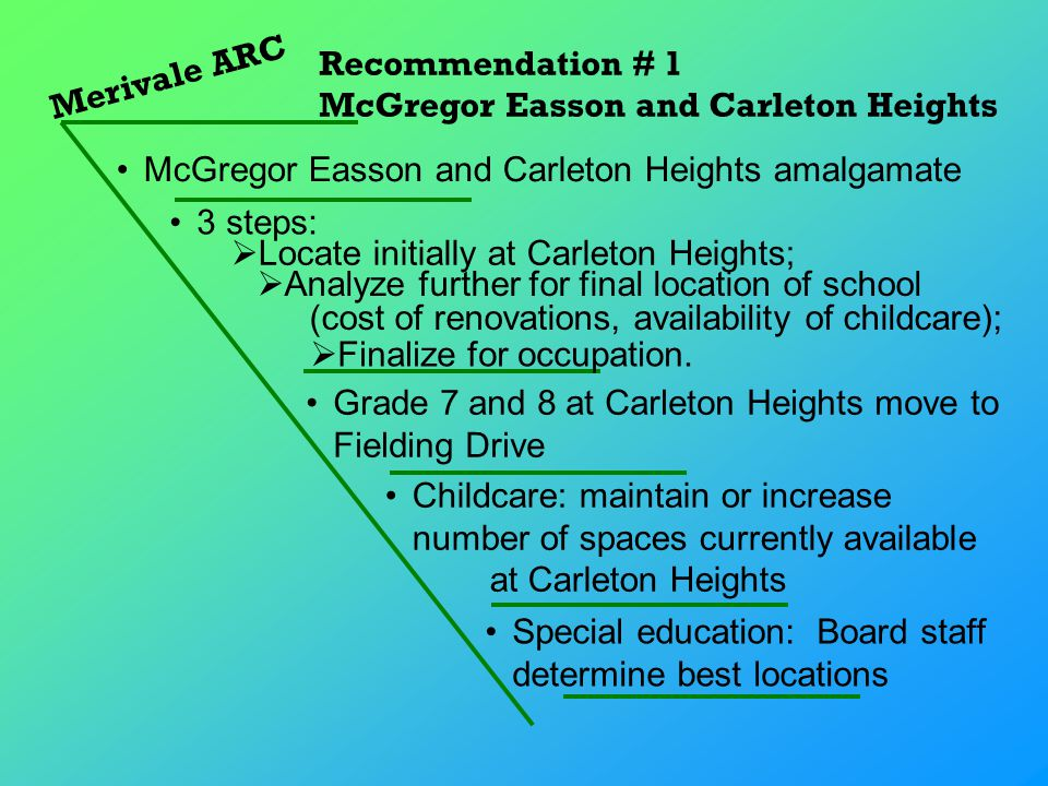 Merivale ARC Recommendation # 1 McGregor Easson and Carleton Heights 3 steps: McGregor Easson and Carleton Heights amalgamate Grade 7 and 8 at Carleton Heights move to Fielding Drive Childcare: maintain or increase number of spaces currently available at Carleton Heights Special education: Board staff determine best locations  Locate initially at Carleton Heights;  Analyze further for final location of school (cost of renovations, availability of childcare);  Finalize for occupation.