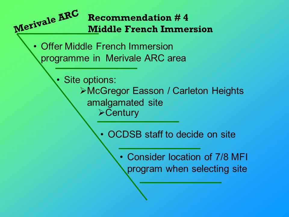 Merivale ARC Recommendation # 4 Middle French Immersion OCDSB staff to decide on site Offer Middle French Immersion programme in Merivale ARC area Site options:  McGregor Easson / Carleton Heights amalgamated site  Century Consider location of 7/8 MFI program when selecting site