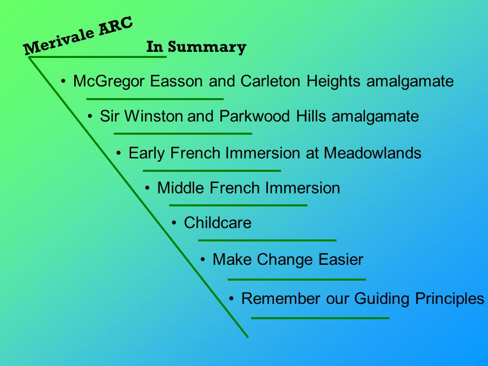 Merivale ARC In Summary Remember our Guiding Principles McGregor Easson and Carleton Heights amalgamate Middle French Immersion Sir Winston and Parkwood Hills amalgamate Early French Immersion at Meadowlands Childcare Make Change Easier