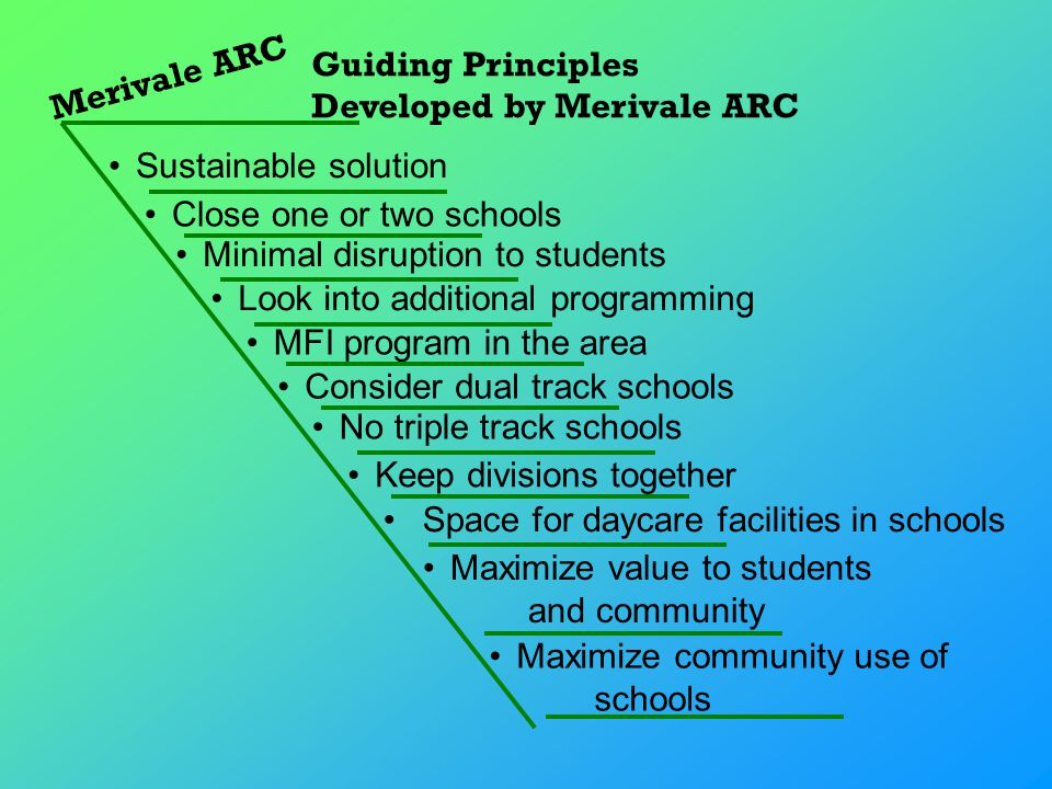 Merivale ARC Guiding Principles Developed by Merivale ARC Space for daycare facilities in schools MFI program in the area Close one or two schools No triple track schools Consider dual track schools Minimal disruption to students Keep divisions together Sustainable solution Maximize value to students and community Maximize community use of schools Look into additional programming