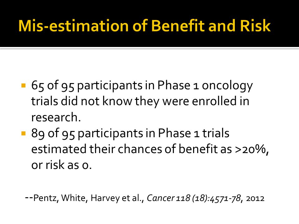  65 of 95 participants in Phase 1 oncology trials did not know they were enrolled in research.