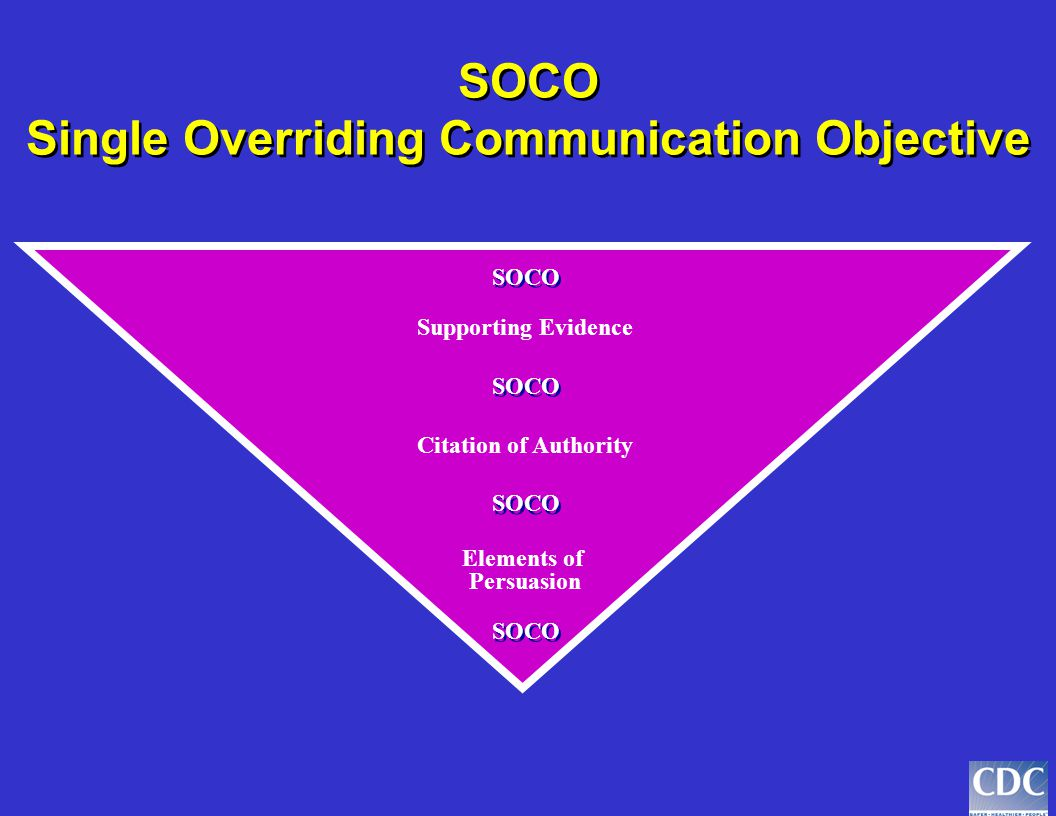 SOCO FirstMiddleLast Most important things first... move to details If the purpose is to persuade, the standard formula for the scientific report is