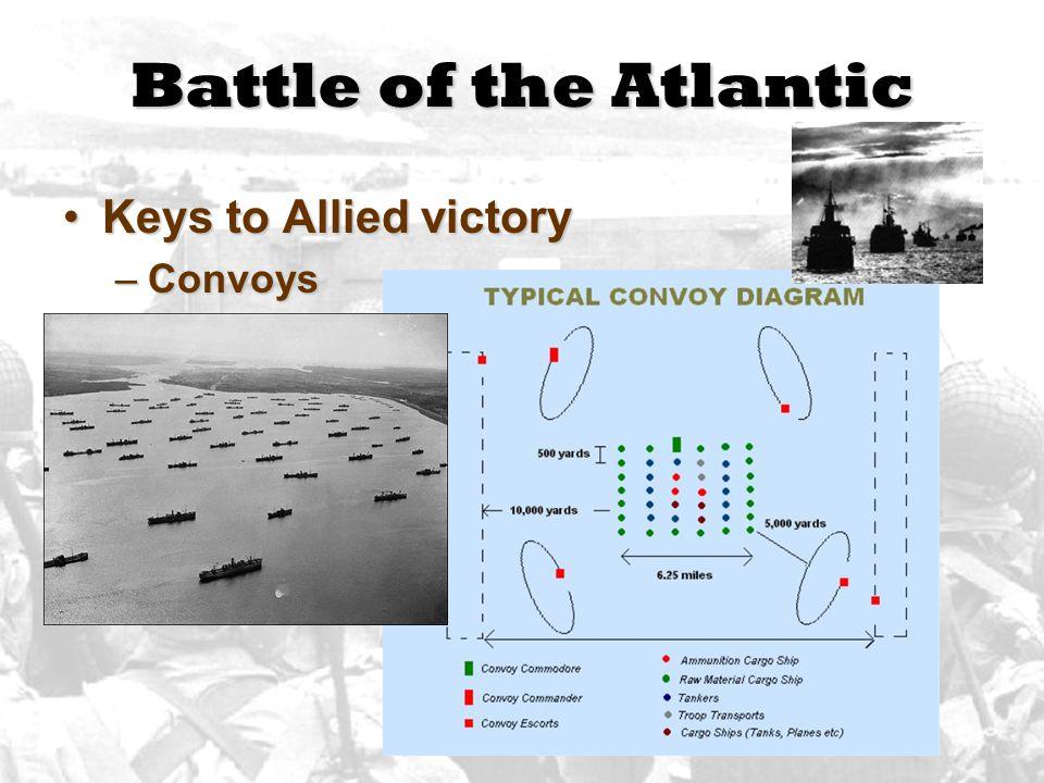 Battle of the Atlantic Keys to Allied victoryKeys to Allied victory –Convoys