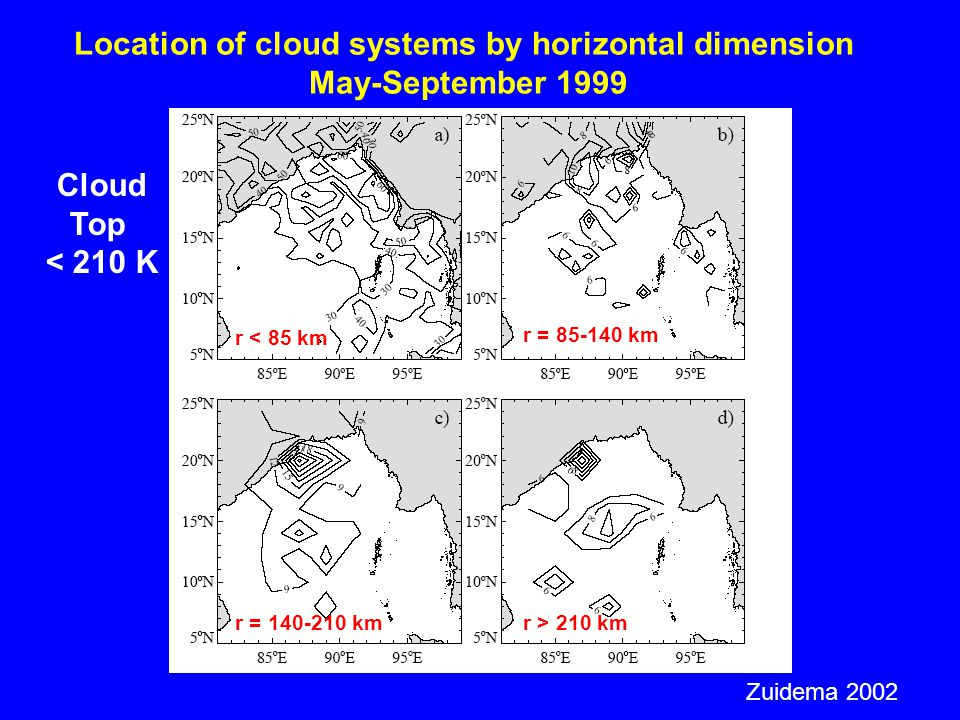 r < 85 km r = 140-210 km r = 85-140 km r > 210 km Location of cloud systems by horizontal dimension May-September 1999 Cloud Top < 210 K