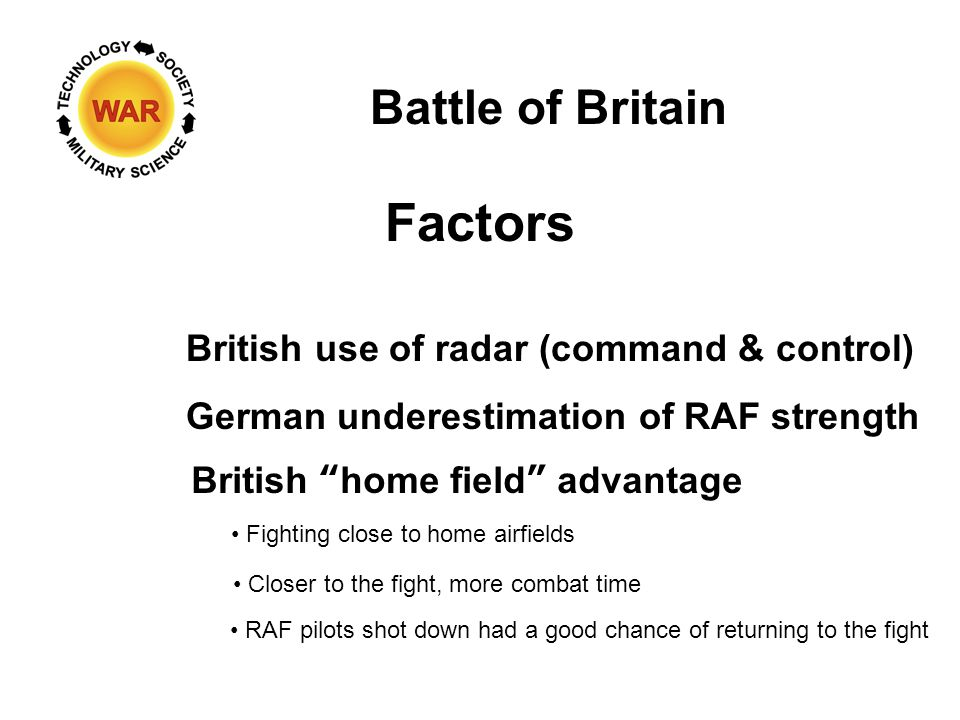 Battle of Britain Factors British use of radar (command & control) German underestimation of RAF strength Initial fighter strength Fighter production capabilities