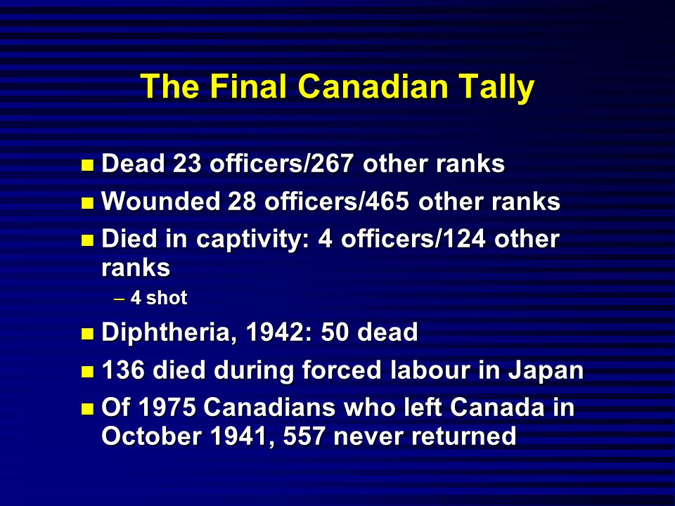 The Final Canadian Tally n Dead 23 officers/267 other ranks n Wounded 28 officers/465 other ranks n Died in captivity: 4 officers/124 other ranks –4 shot n Diphtheria, 1942: 50 dead n 136 died during forced labour in Japan n Of 1975 Canadians who left Canada in October 1941, 557 never returned
