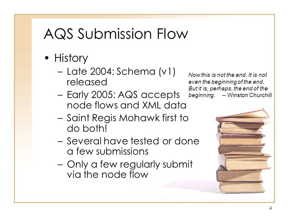 5 AQS Status AQS accepts data via node.