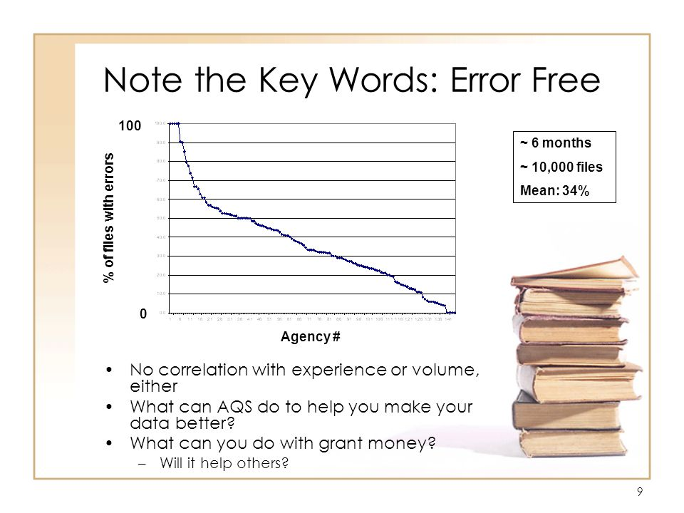 9 Note the Key Words: Error Free No correlation with experience or volume, either What can AQS do to help you make your data better.