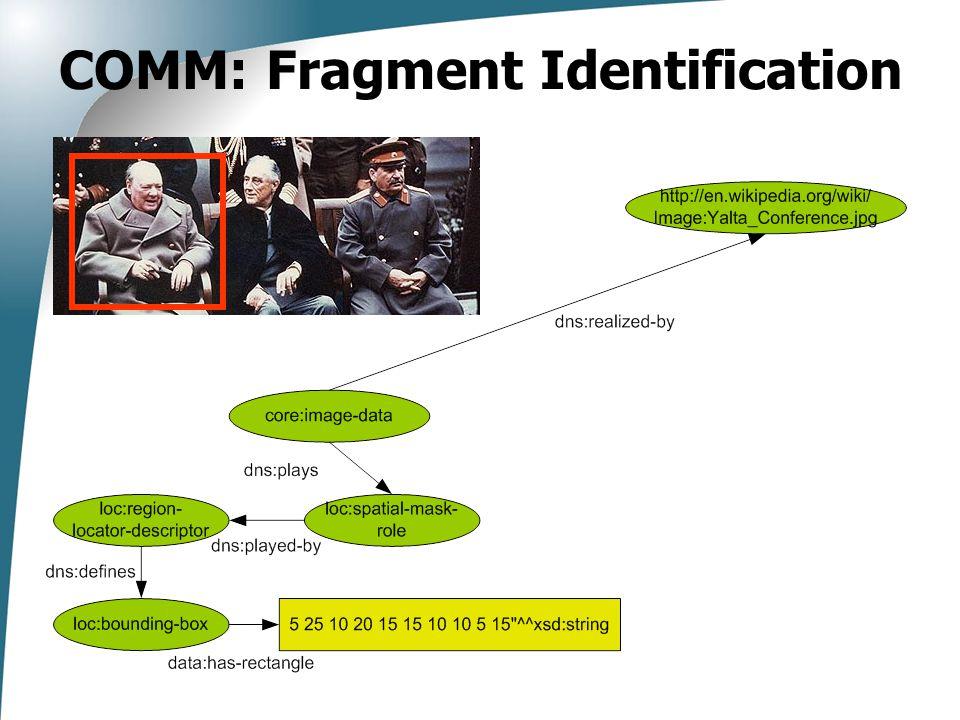 COMM: Fragment Identification