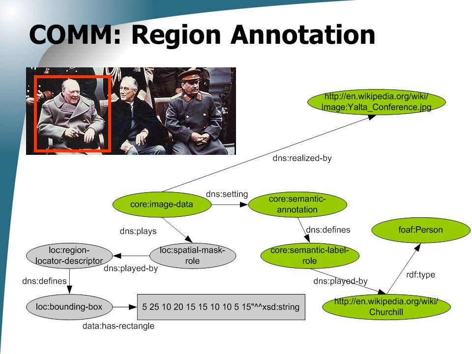 COMM: Region Annotation