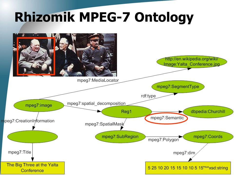 Rhizomik MPEG-7 Ontology