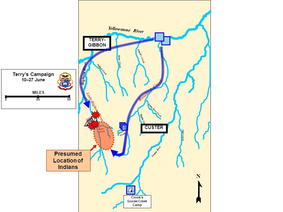 Camp Supply Powder River Depot Glendive Depot April June May 30 25 20 15 10 5 30 25 20 15 10 5 30 25 20 15 10 5